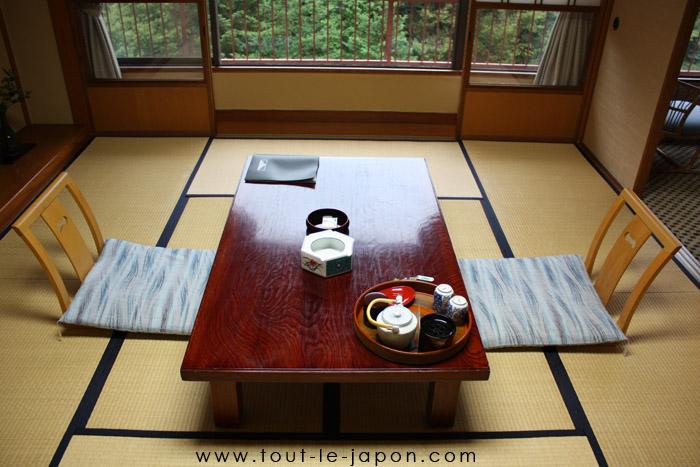 Les Ryokans, des auberges typiques du Japon